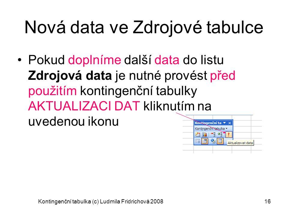 Kontingenční tabulka (c) Ludmila Fridrichová 200816 Nová data ve Zdrojové tabulce Pokud doplníme další data do listu Zdrojová data je nutné provést př