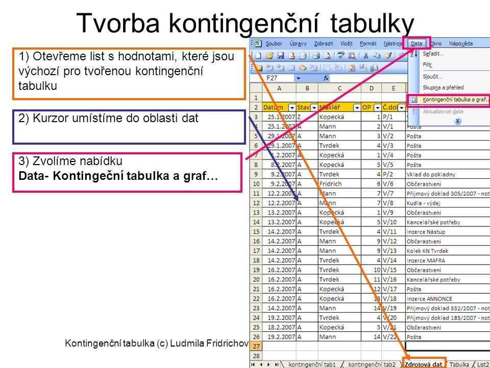 Kontingenční tabulka (c) Ludmila Fridrichová 20082 Tvorba kontingenční tabulky 1) Otevřeme list s hodnotami, které jsou výchozí pro tvořenou kontingen