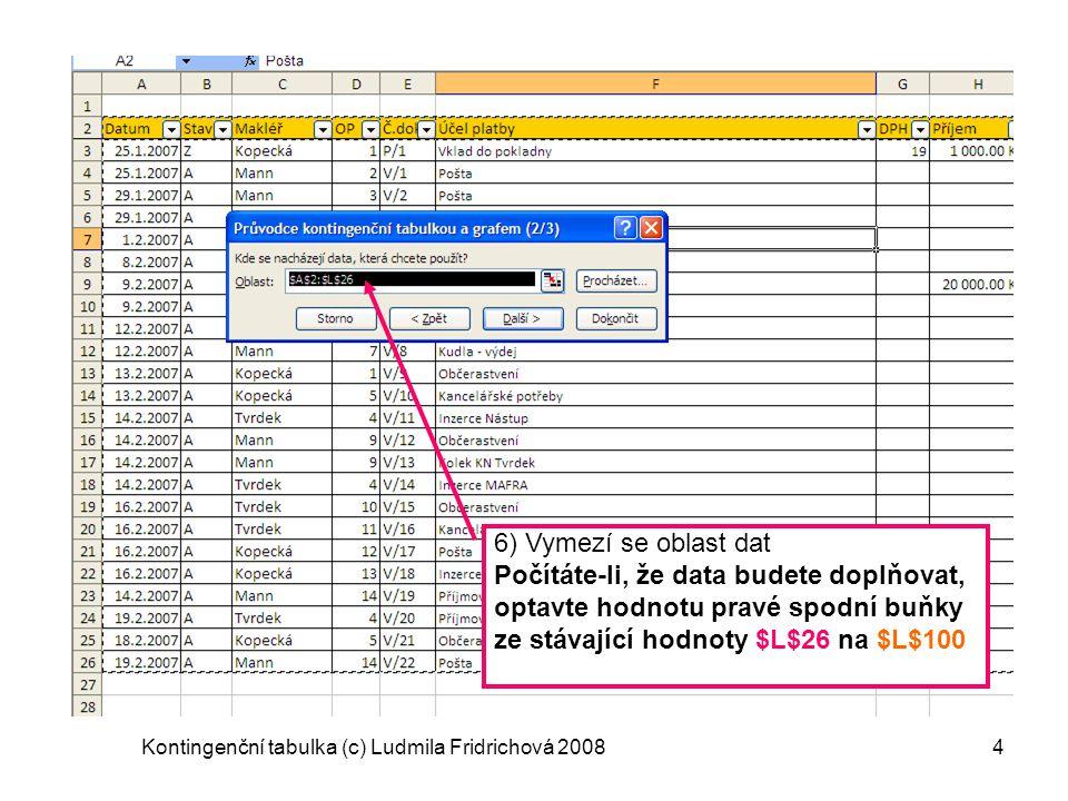 Kontingenční tabulka (c) Ludmila Fridrichová 20084 6) Vymezí se oblast dat Počítáte-li, že data budete doplňovat, optavte hodnotu pravé spodní buňky z