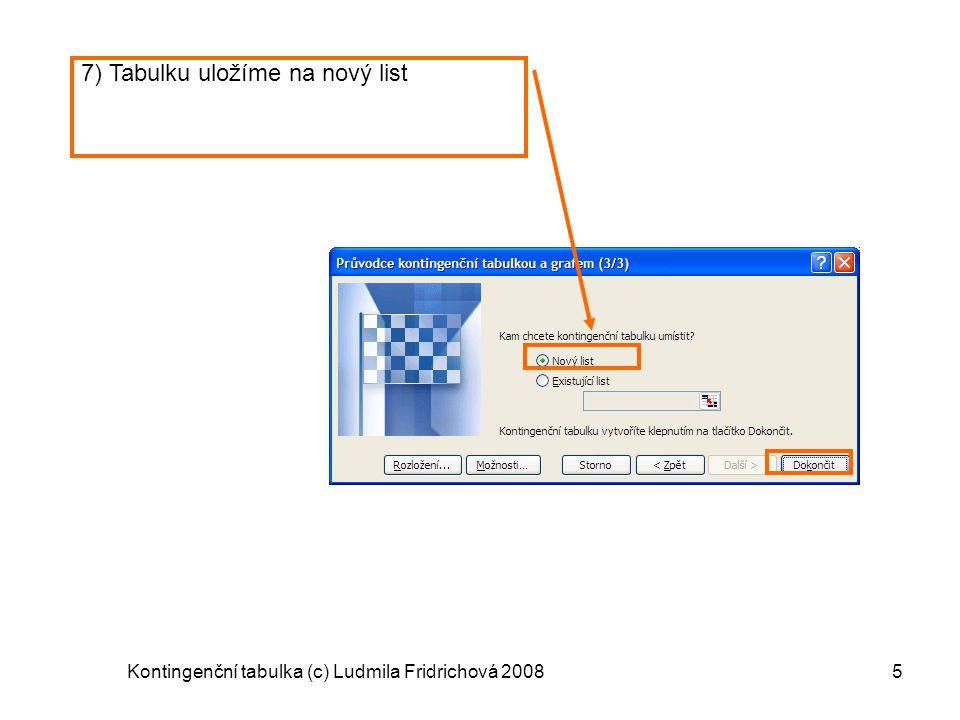 Kontingenční tabulka (c) Ludmila Fridrichová 20085 7) Tabulku uložíme na nový list