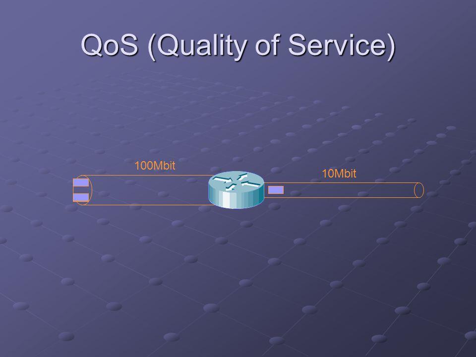 QoS (Quality of Service) 100Mbit 10Mbit