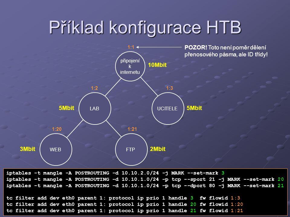 Příklad konfigurace HTB připojení k internetu LABUCITELE 10Mbit 5Mbit WEBFTP 3Mbit2Mbit 1:1 1:21:3 1:201:21 iptables -t mangle -A POSTROUTING -d 10.10