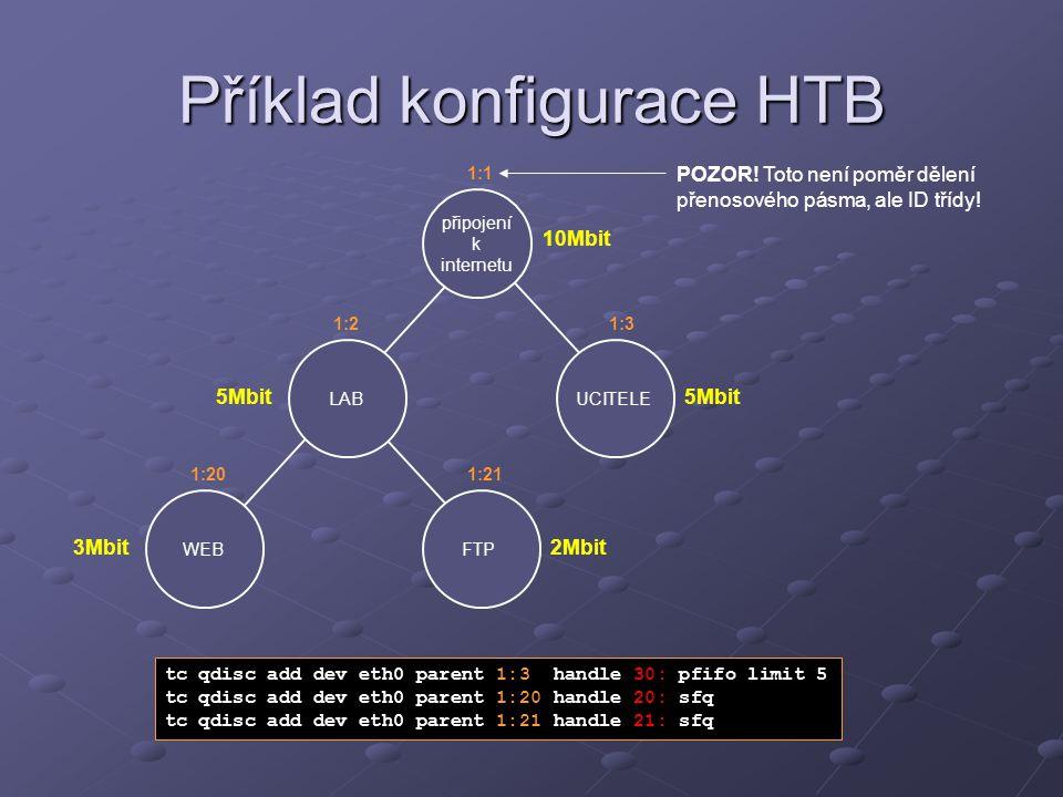 Příklad konfigurace HTB připojení k internetu LABUCITELE 10Mbit 5Mbit WEBFTP 3Mbit2Mbit 1:1 1:21:3 1:201:21 tc qdisc add dev eth0 parent 1:3 handle 30