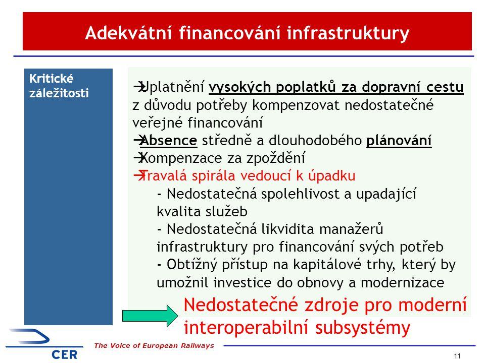 11 The Voice of European Railways Adekvátní financování infrastruktury Kritické záležitosti  Uplatnění vysokých poplatků za dopravní cestu z důvodu potřeby kompenzovat nedostatečné veřejné financování  Absence středně a dlouhodobého plánování  Kompenzace za zpoždění  Travalá spirála vedoucí k úpadku - Nedostatečná spolehlivost a upadající kvalita služeb - Nedostatečná likvidita manažerů infrastruktury pro financování svých potřeb - Obtížný přístup na kapitálové trhy, který by umožnil investice do obnovy a modernizace Nedostatečné zdroje pro moderní interoperabilní subsystémy