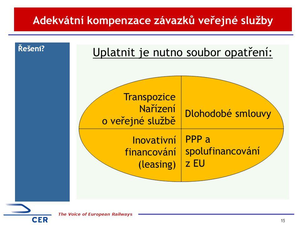 15 The Voice of European Railways Adekvátní kompenzace závazků veřejné služby Řešení.