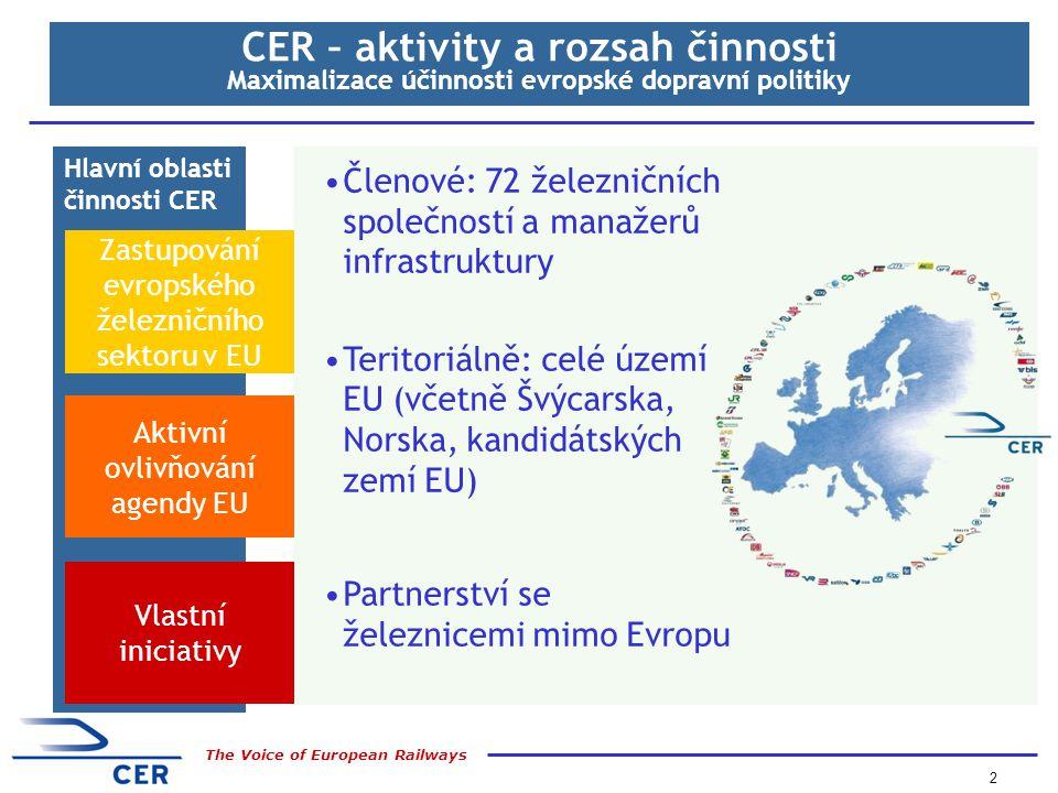 2 The Voice of European Railways Hlavní oblasti činnosti CER Aktivní ovlivňování agendy EU Vlastní iniciativy Zastupování evropského železničního sektoru v EU CER – aktivity a rozsah činnosti Maximalizace účinnosti evropské dopravní politiky Členové: 72 železničních společností a manažerů infrastruktury Teritoriálně: celé území EU (včetně Švýcarska, Norska, kandidátských zemí EU) Partnerství se železnicemi mimo Evropu