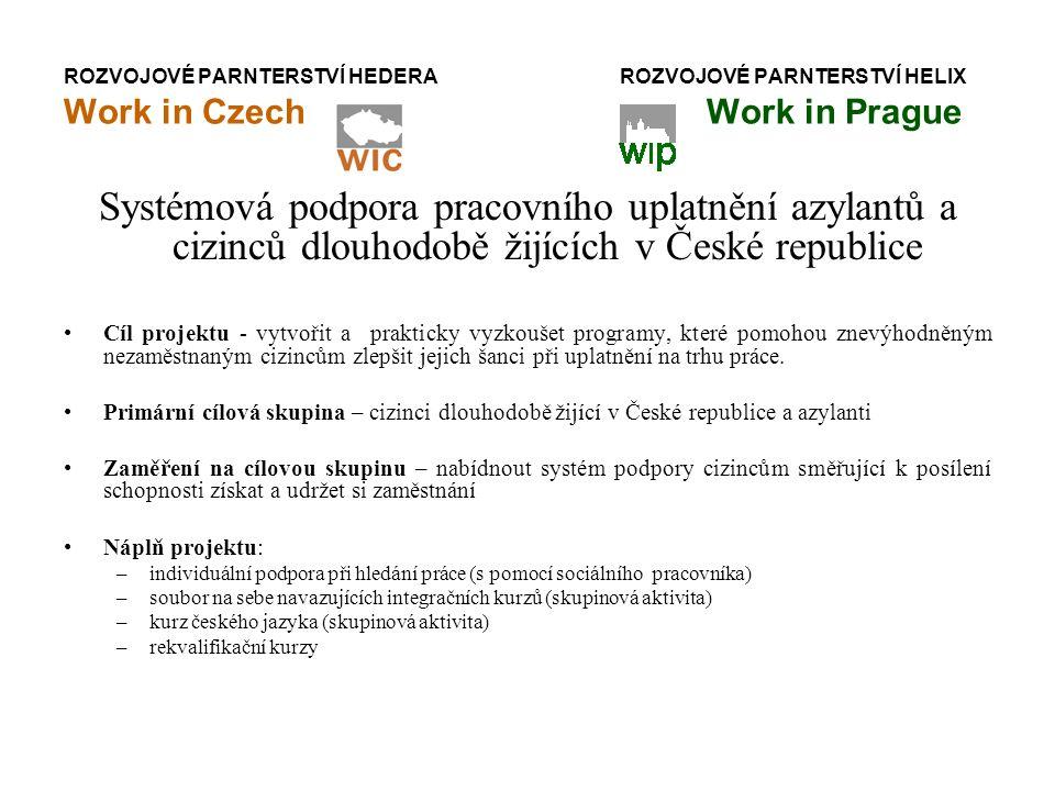 ROZVOJOVÉ PARNTERSTVÍ HEDERA ROZVOJOVÉ PARNTERSTVÍ HELIX Work in Czech Work in Prague Systémová podpora pracovního uplatnění azylantů a cizinců dlouhodobě žijících v České republice Cíl projektu - vytvořit a prakticky vyzkoušet programy, které pomohou znevýhodněným nezaměstnaným cizincům zlepšit jejich šanci při uplatnění na trhu práce.