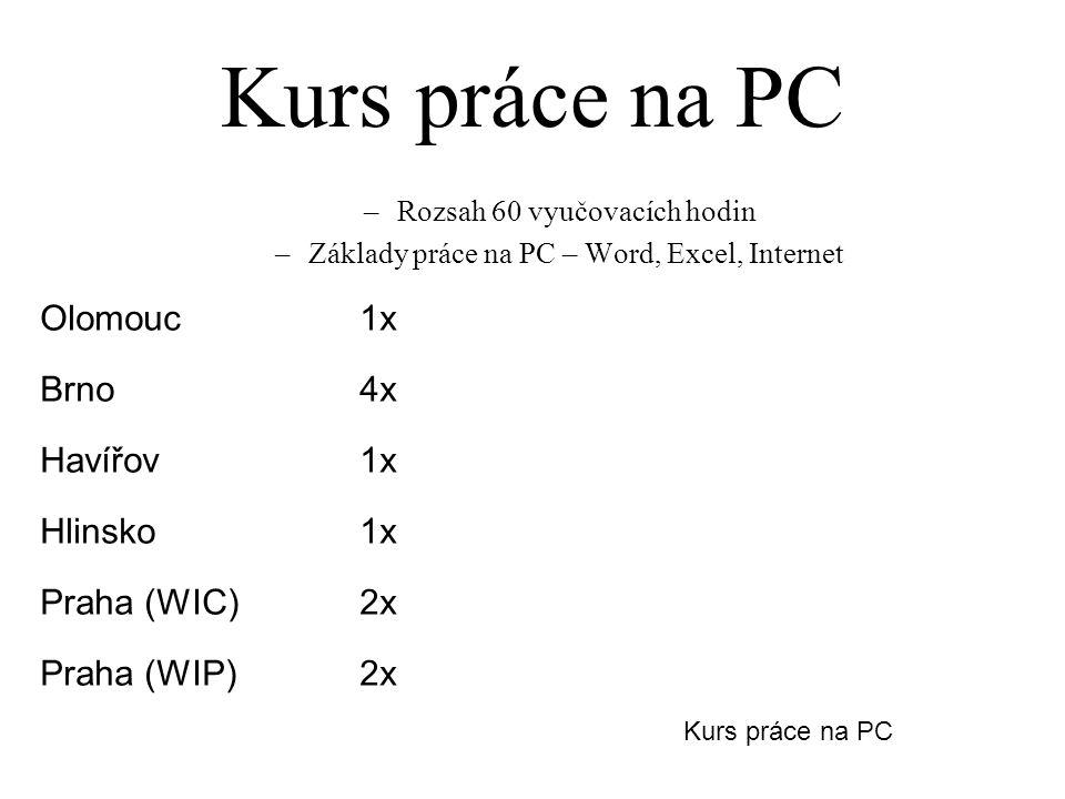 Kurs práce na PC –Rozsah 60 vyučovacích hodin –Základy práce na PC – Word, Excel, Internet Olomouc1x Brno4x Havířov1x Hlinsko1x Praha (WIC)2x Praha (WIP)2x Kurs práce na PC
