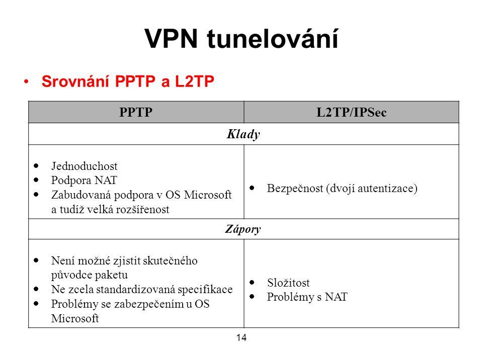 VPN tunelování Srovnání PPTP a L2TP 14 PPTPL2TP/IPSec Klady  Jednoduchost  Podpora NAT  Zabudovaná podpora v OS Microsoft a tudíž velká rozšířenost  Bezpečnost (dvojí autentizace) Zápory  Není možné zjistit skutečného původce paketu  Ne zcela standardizovaná specifikace  Problémy se zabezpečením u OS Microsoft  Složitost  Problémy s NAT