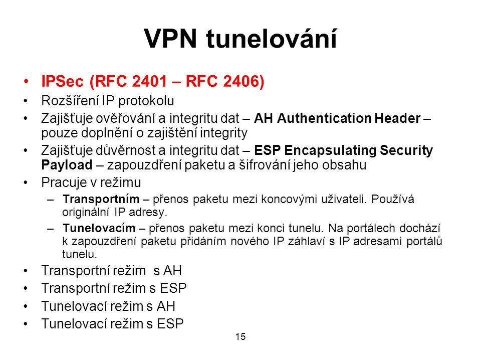 VPN tunelování IPSec (RFC 2401 – RFC 2406) Rozšíření IP protokolu Zajišťuje ověřování a integritu dat – AH Authentication Header – pouze doplnění o za