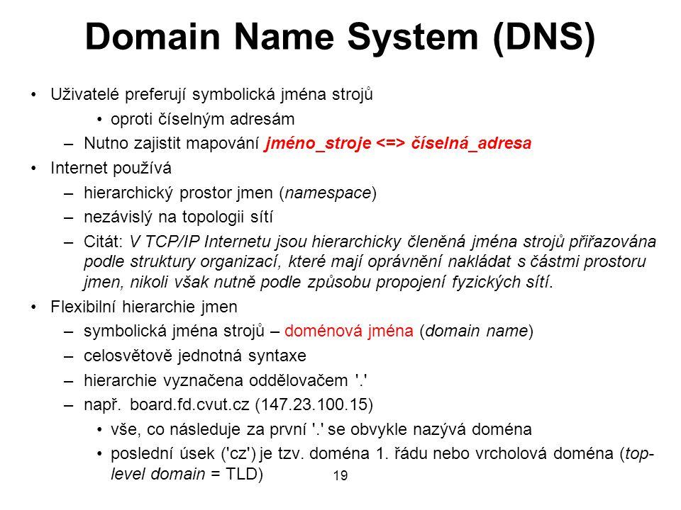 19 Uživatelé preferují symbolická jména strojů oproti číselným adresám –Nutno zajistit mapování jméno_stroje číselná_adresa Internet používá –hierarch