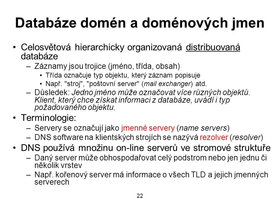 22 Celosvětová hierarchicky organizovaná distribuovaná databáze –Záznamy jsou trojice (jméno, třída, obsah) Třída označuje typ objektu, který záznam popisuje Např.