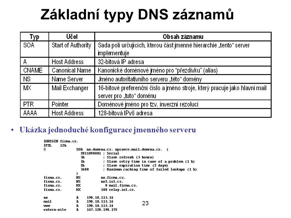 23 Ukázka jednoduché konfigurace jmenného serveru Základní typy DNS záznamů