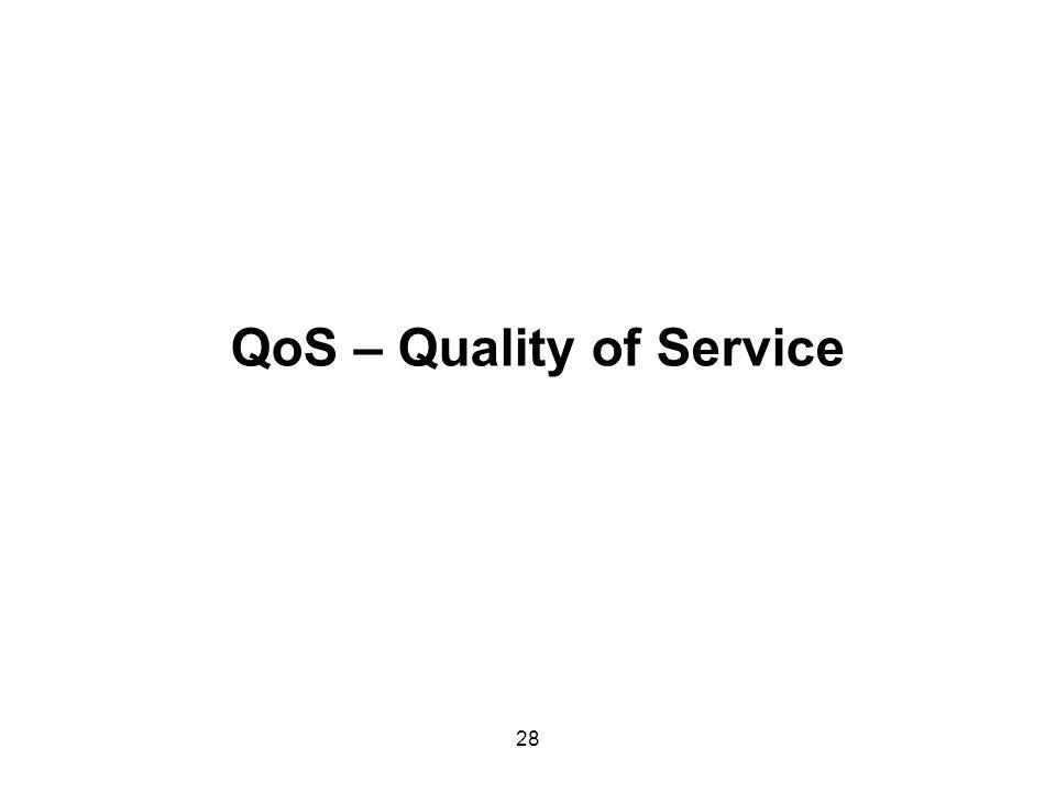 QoS – Quality of Service 28