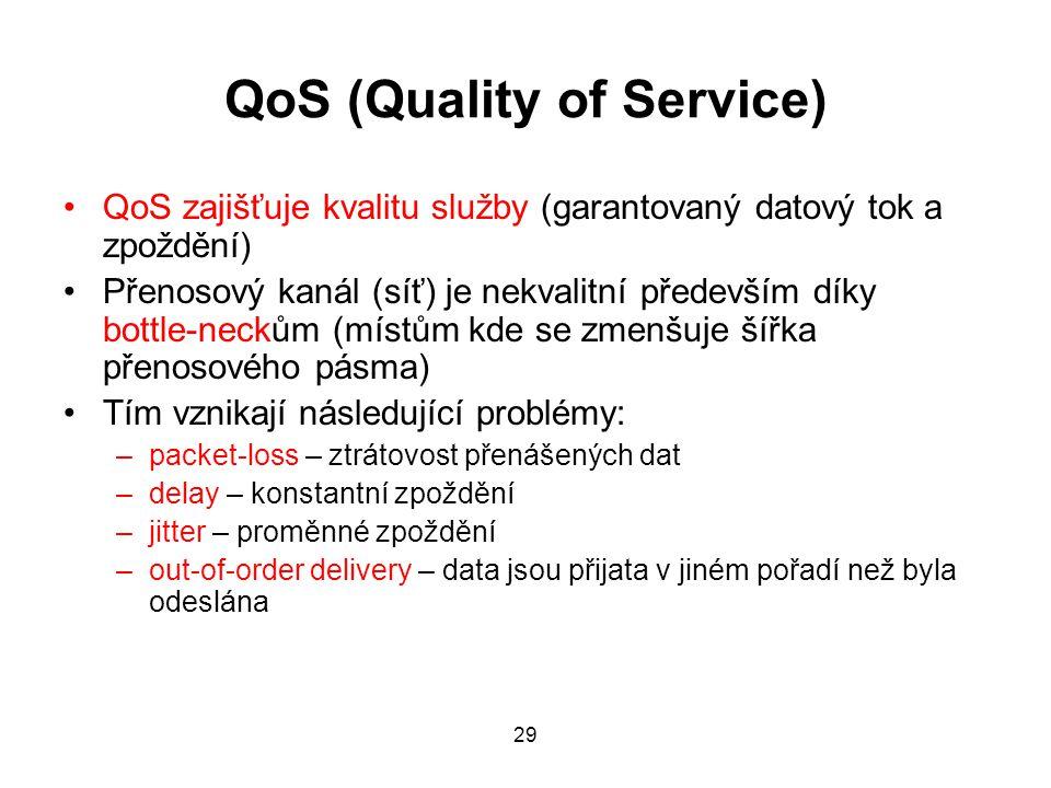 QoS (Quality of Service) QoS zajišťuje kvalitu služby (garantovaný datový tok a zpoždění) Přenosový kanál (síť) je nekvalitní především díky bottle-neckům (místům kde se zmenšuje šířka přenosového pásma) Tím vznikají následující problémy: –packet-loss – ztrátovost přenášených dat –delay – konstantní zpoždění –jitter – proměnné zpoždění –out-of-order delivery – data jsou přijata v jiném pořadí než byla odeslána 29