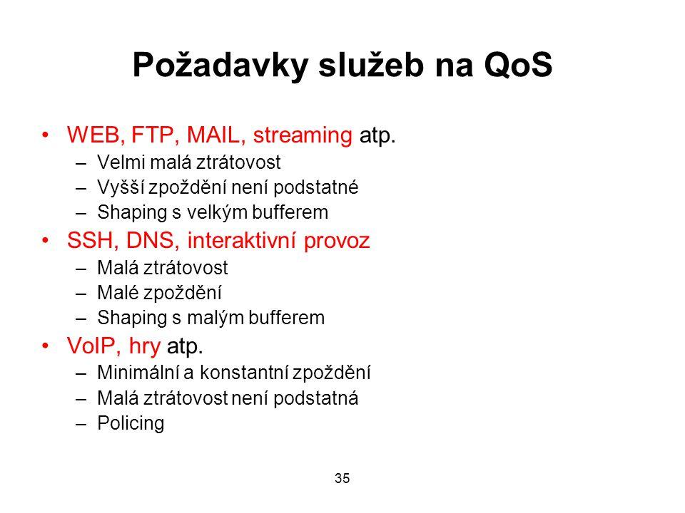 Požadavky služeb na QoS WEB, FTP, MAIL, streaming atp. –Velmi malá ztrátovost –Vyšší zpoždění není podstatné –Shaping s velkým bufferem SSH, DNS, inte