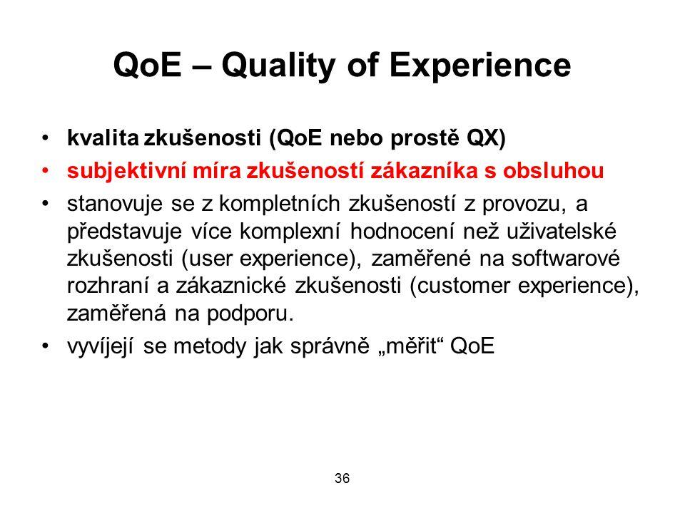 QoE – Quality of Experience kvalita zkušenosti (QoE nebo prostě QX) subjektivní míra zkušeností zákazníka s obsluhou stanovuje se z kompletních zkušeností z provozu, a představuje více komplexní hodnocení než uživatelské zkušenosti (user experience), zaměřené na softwarové rozhraní a zákaznické zkušenosti (customer experience), zaměřená na podporu.