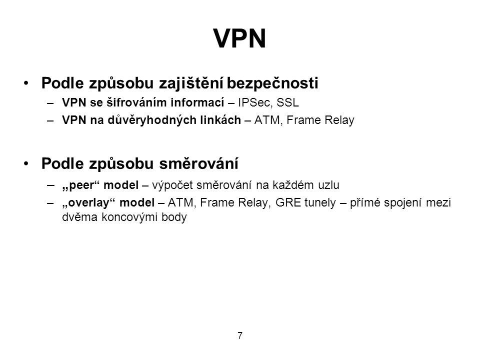 VPN Podle způsobu zajištění bezpečnosti –VPN se šifrováním informací – IPSec, SSL –VPN na důvěryhodných linkách – ATM, Frame Relay Podle způsobu směro
