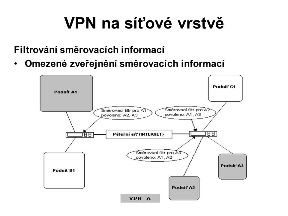 VPN na síťové vrstvě Filtrování směrovacích informací Omezené zveřejnění směrovacích informací 8
