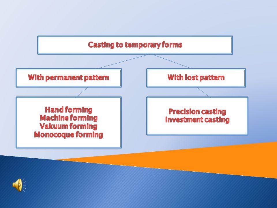 Tutorial: Engineering technology Topic: Casting to temporary forms Prepared by: Ing. Elena Nová Projekt Anglicky v odborných předmětech, CZ.1.07/1.3.0