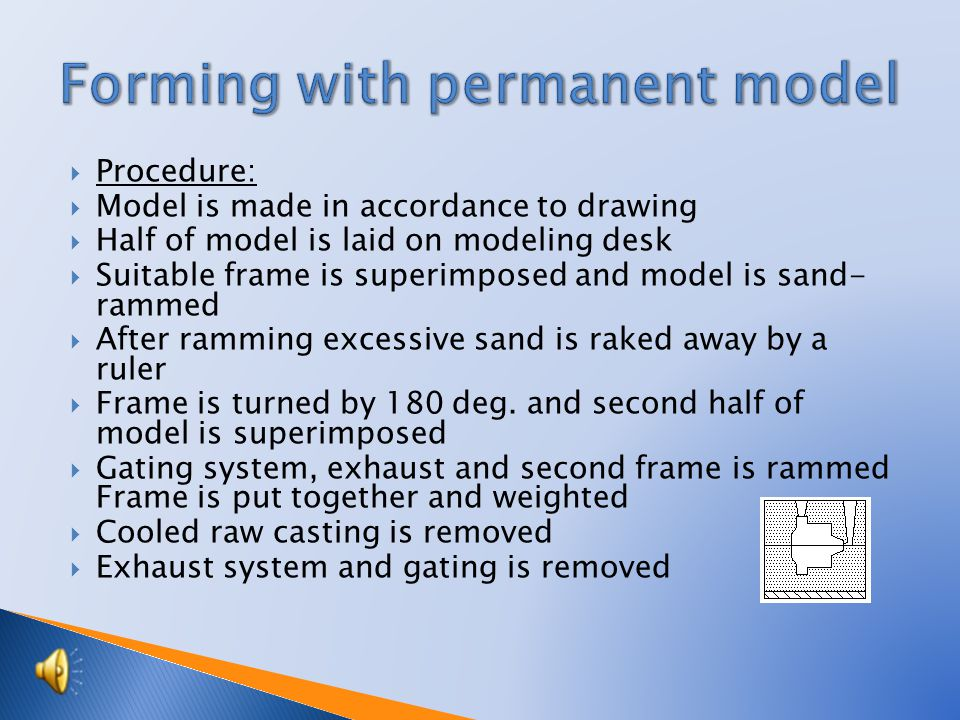  Procedure:  Model is made in accordance to drawing  Half of model is laid on modeling desk  Suitable frame is superimposed and model is sand- rammed  After ramming excessive sand is raked away by a ruler  Frame is turned by 180 deg.