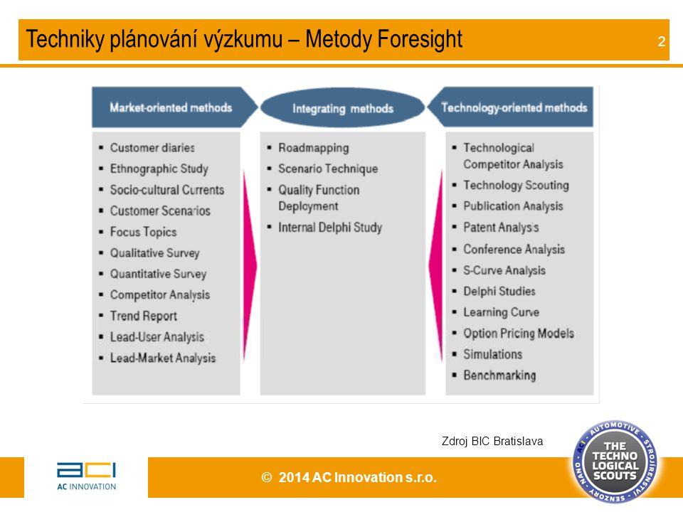 © 2014 AC Innovation s.r.o. 2 Techniky plánování výzkumu – Metody Foresight Zdroj BIC Bratislava