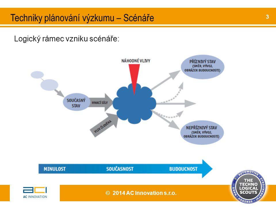 © 2014 AC Innovation s.r.o. 3 Techniky plánování výzkumu – Scénáře Logický rámec vzniku scénáře: