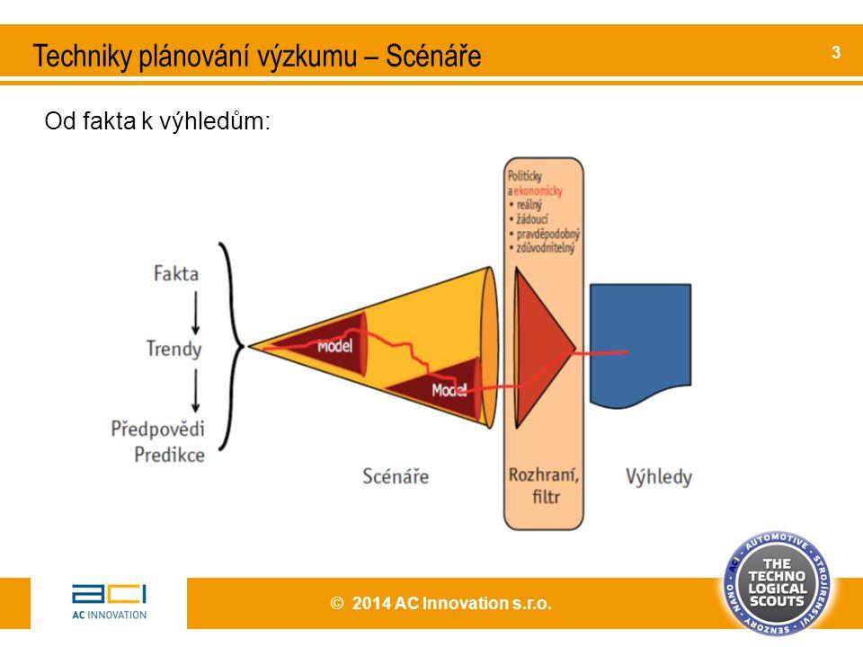 © 2014 AC Innovation s.r.o. 3 Techniky plánování výzkumu – Scénáře Od fakta k výhledům: