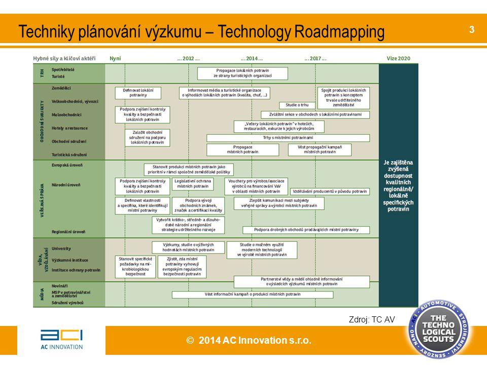 © 2014 AC Innovation s.r.o. 3 Techniky plánování výzkumu – Technology Roadmapping Zdroj: TC AV
