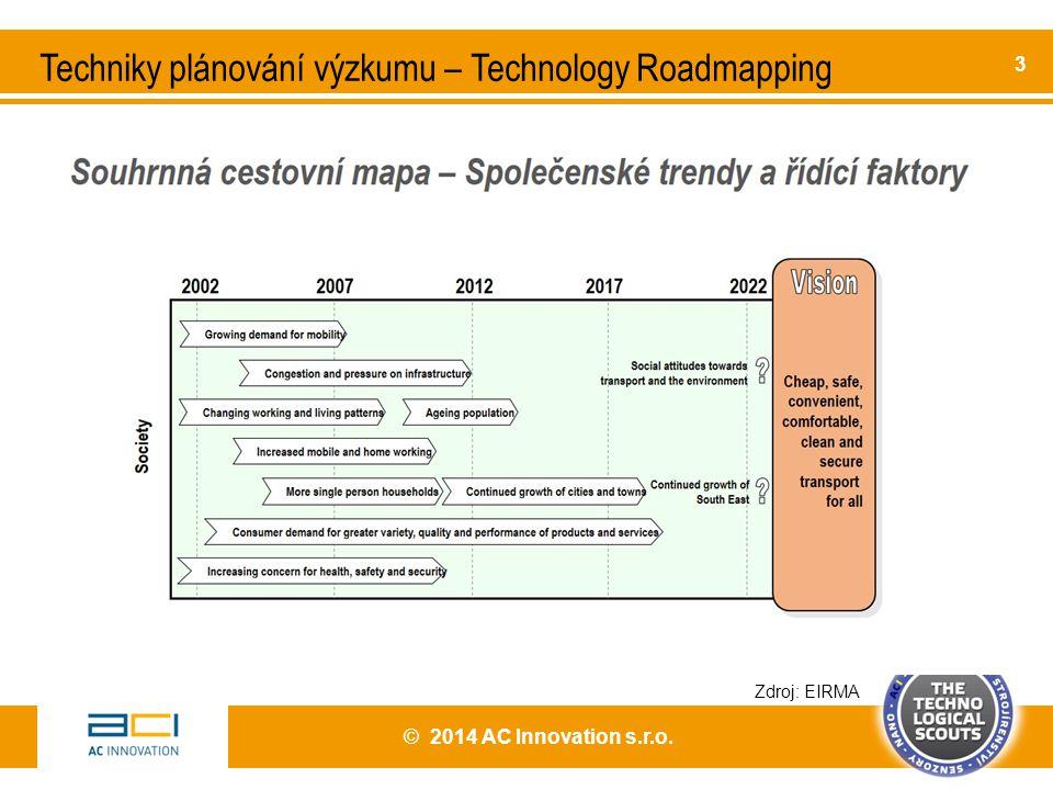 © 2014 AC Innovation s.r.o. 3 Techniky plánování výzkumu – Technology Roadmapping Zdroj: EIRMA