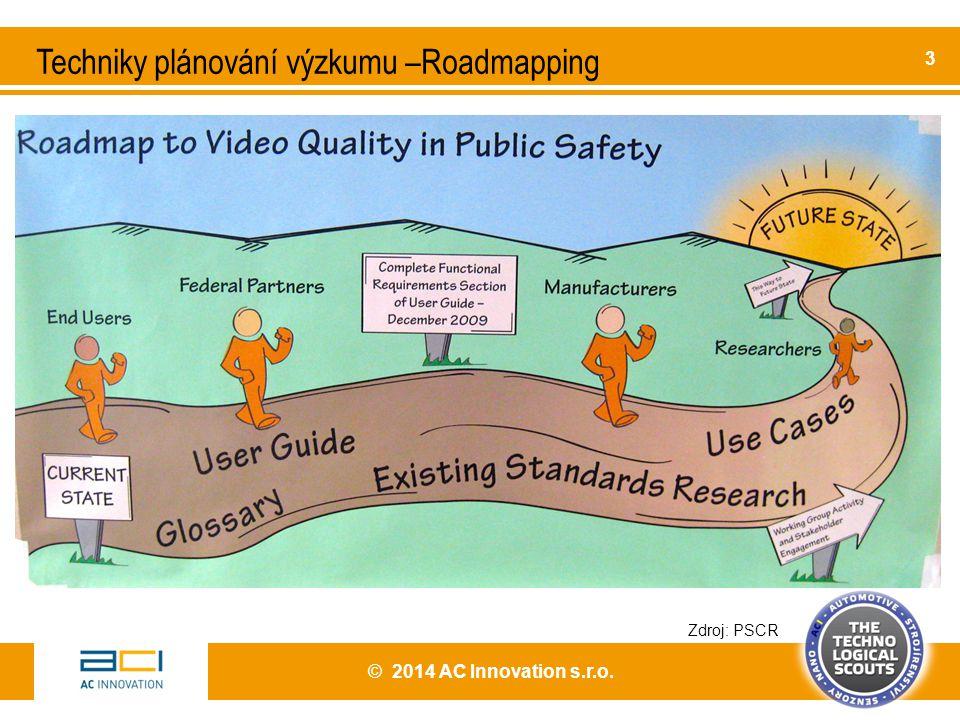 © 2014 AC Innovation s.r.o. 3 Techniky plánování výzkumu –Roadmapping Zdroj: PSCR