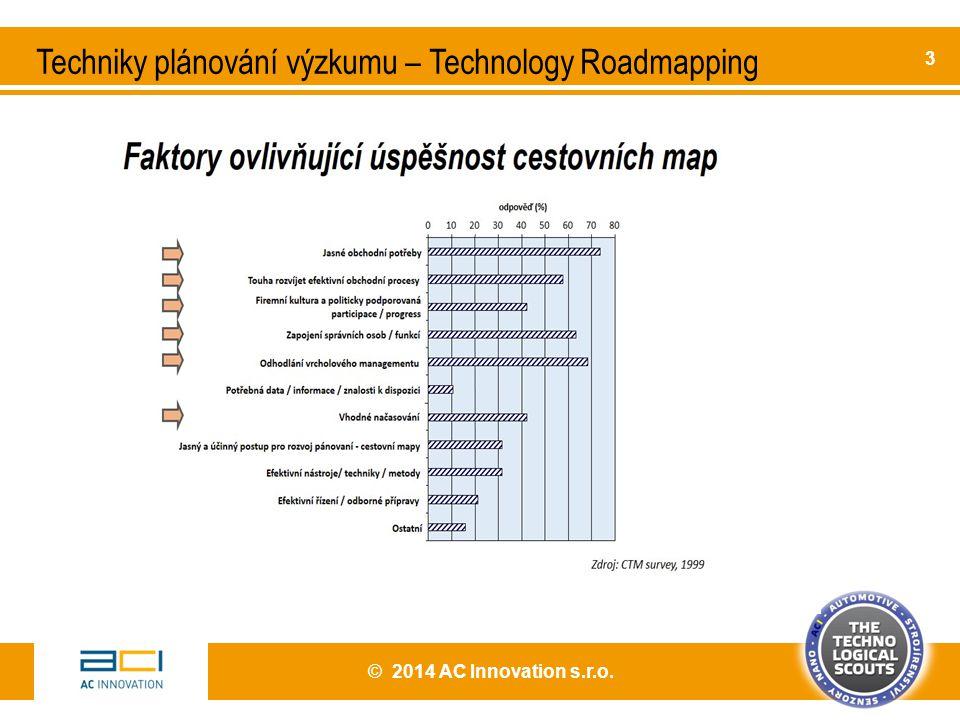 © 2014 AC Innovation s.r.o. 3 Techniky plánování výzkumu – Technology Roadmapping