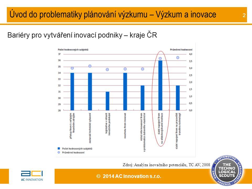 2 Úvod do problematiky plánování výzkumu – Výzkum a inovace Zdroj: Analýza inovačního potenciálu, TC AV, 2008 Bariéry pro vytváření inovací podniky –