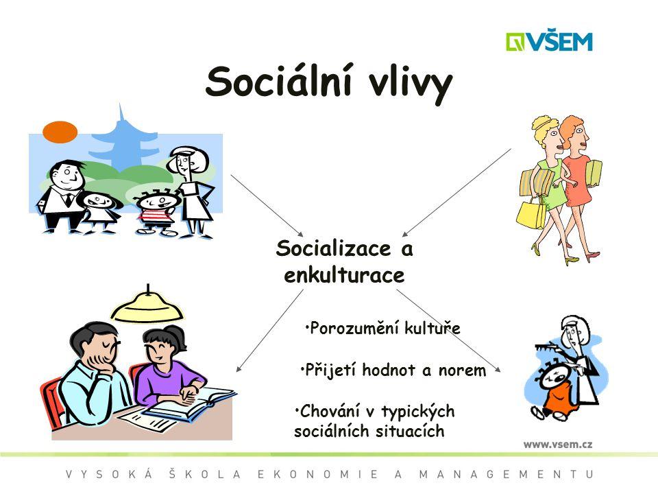 Sociální vlivy Socializace a enkulturace Porozumění kultuře Přijetí hodnot a norem Chování v typických sociálních situacích