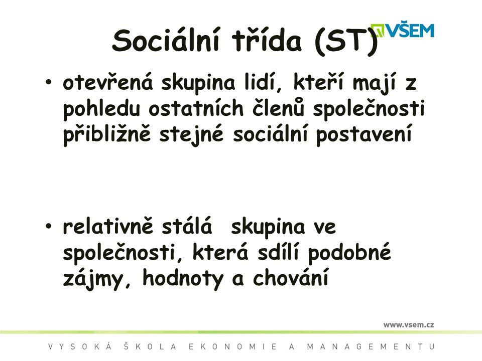 Sociální třída (ST) otevřená skupina lidí, kteří mají z pohledu ostatních členů společnosti přibližně stejné sociální postavení relativně stálá skupina ve společnosti, která sdílí podobné zájmy, hodnoty a chování