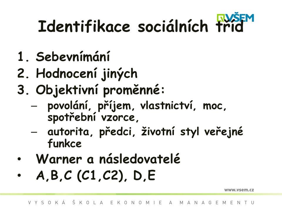Identifikace sociálních tříd 1.Sebevnímání 2.Hodnocení jiných 3.Objektivní proměnné: – povolání, příjem, vlastnictví, moc, spotřební vzorce, – autorita, předci, životní styl veřejné funkce Warner a následovatelé A,B,C (C1,C2), D,E