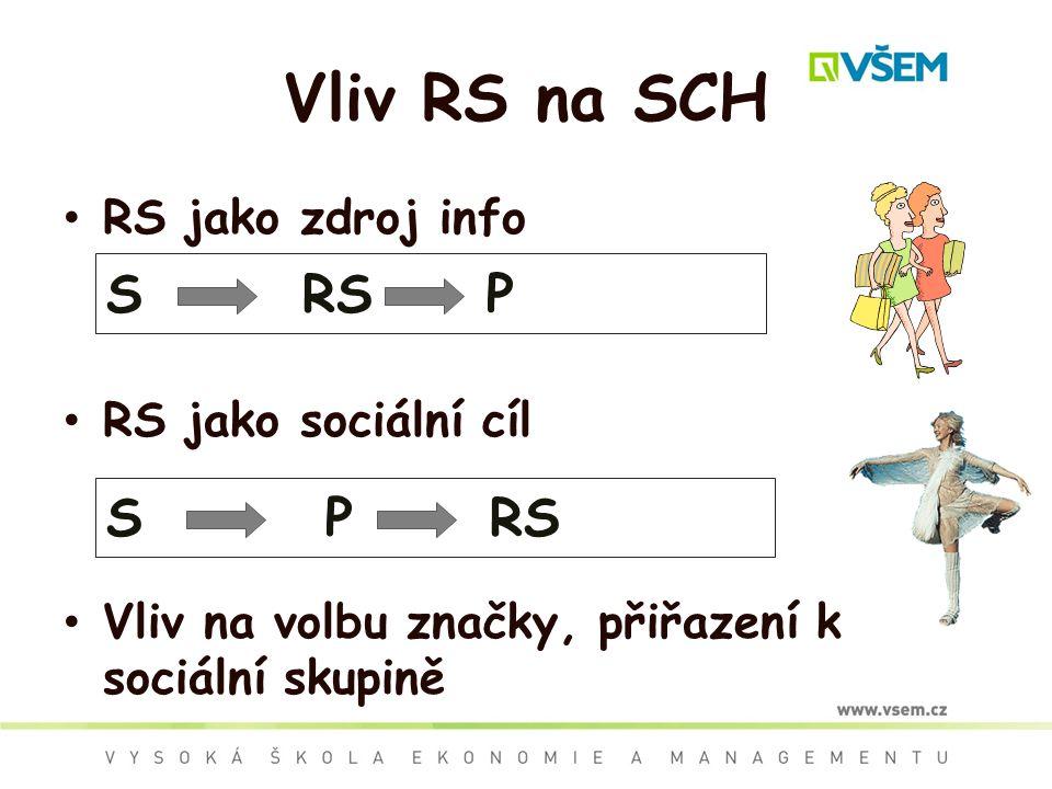 Vliv RS na SCH RS jako zdroj info RS jako sociální cíl Vliv na volbu značky, přiřazení k sociální skupině S RS P S P RS