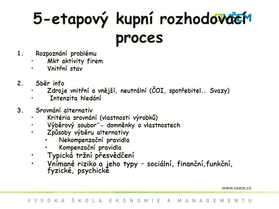 5-etapový kupní rozhodovací proces 1.Rozpoznání problému Mkt aktivity firem Vnitřní stav 2.Sběr info Zdroje vnitřní a vnější, neutrální (ČOI, spotřebitel..