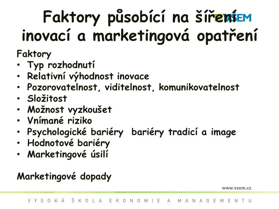 Faktory působící na šíření inovací a marketingová opatření Faktory Typ rozhodnutí Relativní výhodnost inovace Pozorovatelnost, viditelnost, komunikovatelnost Složitost Možnost vyzkoušet Vnímané riziko Psychologické bariéry bariéry tradicí a image Hodnotové bariéry Marketingové úsilí Marketingové dopady