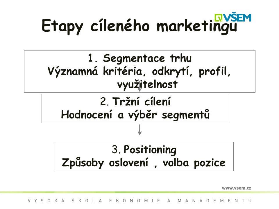 Etapy cíleného marketingu 1.Segmentace trhu Významná kritéria, odkrytí, profil, využitelnost 2.