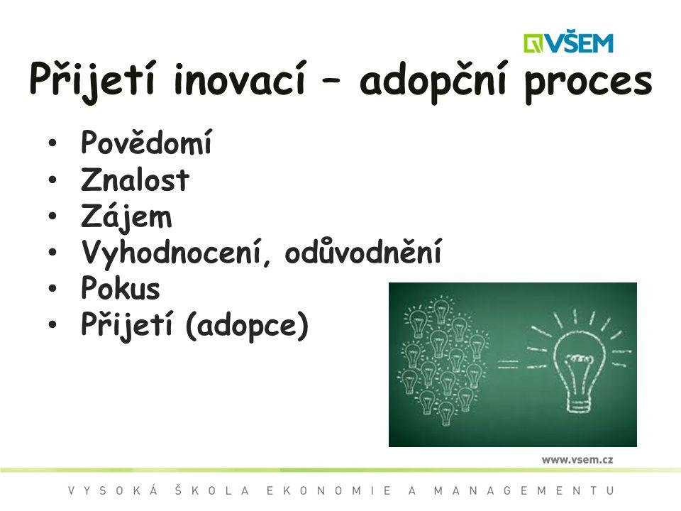 Přijetí inovací – adopční proces Povědomí Znalost Zájem Vyhodnocení, odůvodnění Pokus Přijetí (adopce)