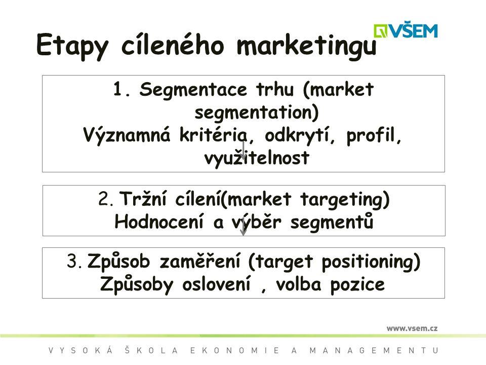 Etapy cíleného marketingu 1.Segmentace trhu (market segmentation) Významná kritéria, odkrytí, profil, využitelnost 2. Tržní cílení(market targeting) H
