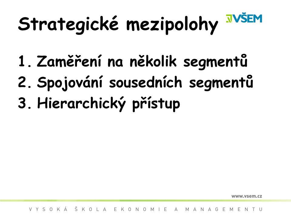 1.Zaměření na několik segmentů 2.Spojování sousedních segmentů 3.Hierarchický přístup Strategické mezipolohy