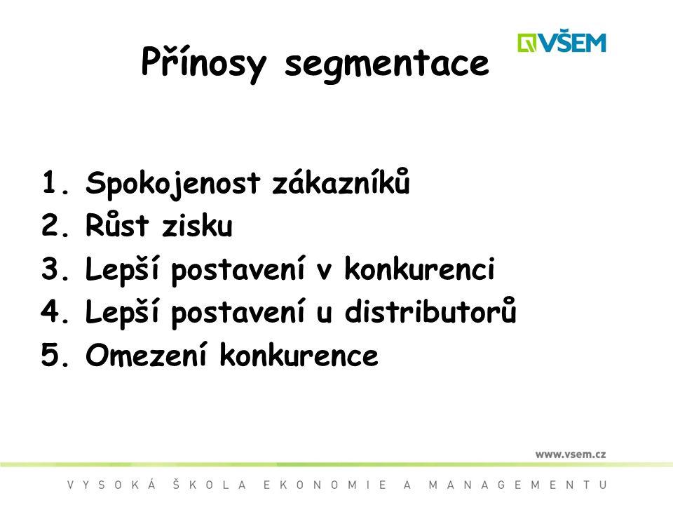 Přínosy segmentace 1.Spokojenost zákazníků 2.Růst zisku 3.Lepší postavení v konkurenci 4.Lepší postavení u distributorů 5.Omezení konkurence