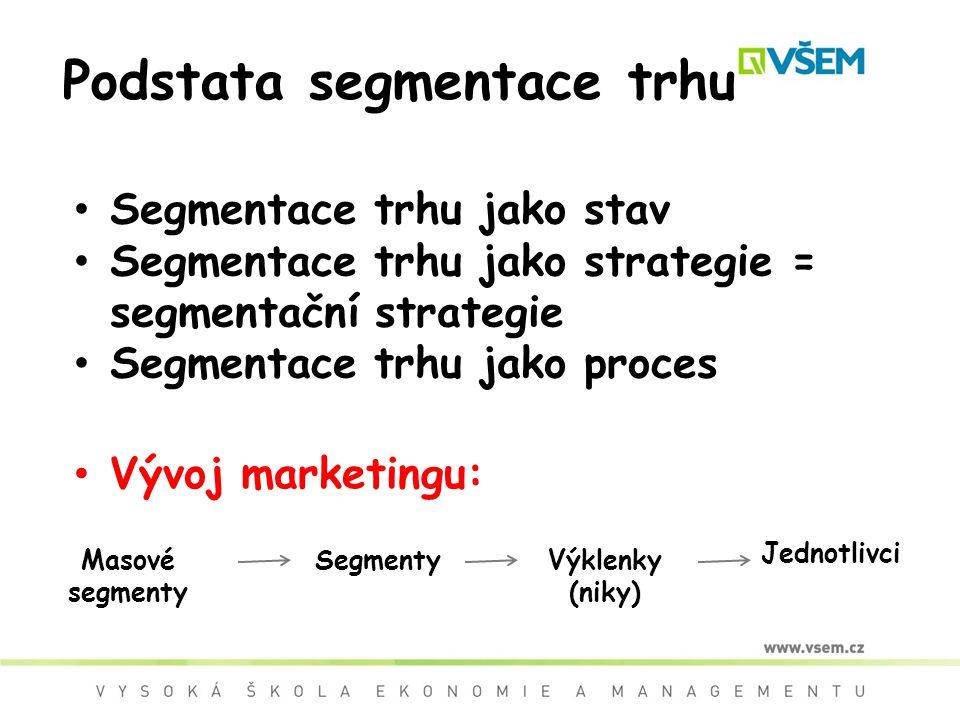 Podstata segmentace trhu Masové segmenty SegmentyVýklenky (niky) Jednotlivci Vývoj marketingu: Segmentace trhu jako stav Segmentace trhu jako strategi
