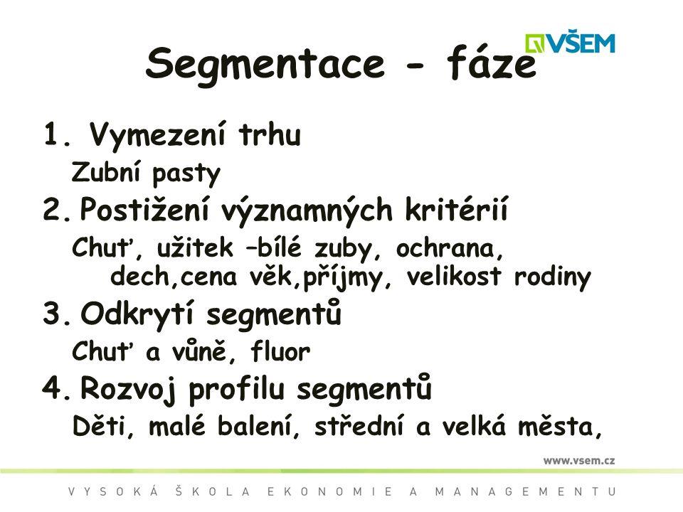 Segmentace - fáze 1. Vymezení trhu Zubní pasty 2.Postižení významných kritérií Chuť, užitek –bílé zuby, ochrana, dech,cena věk,příjmy, velikost rodiny