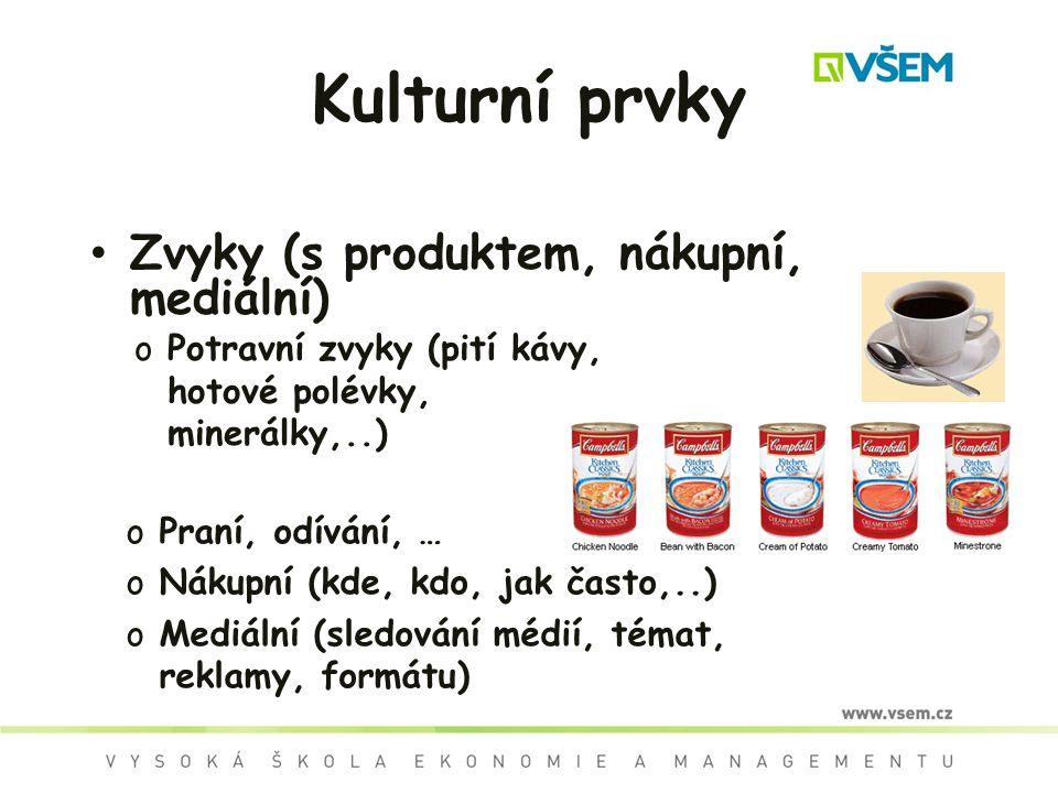 Kulturní prvky Zvyky (s produktem, nákupní, mediální) oPotravní zvyky (pití kávy, hotové polévky, minerálky,..) oPraní, odívání, … oNákupní (kde, kdo,