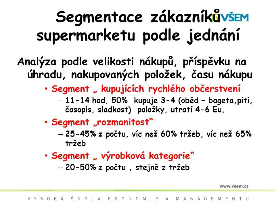 """Segmentace zákazníků supermarketu podle jednání Analýza podle velikosti nákupů, příspěvku na úhradu, nakupovaných položek, času nákupu Segment """" kupuj"""