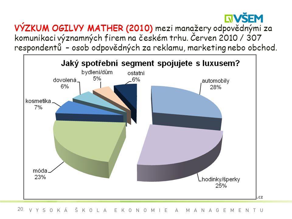 20. VÝZKUM OGILVY MATHER (2010) mezi manažery odpovědnými za komunikaci významných firem na českém trhu. Červen 2010 / 307 respondentů – osob odpovědn