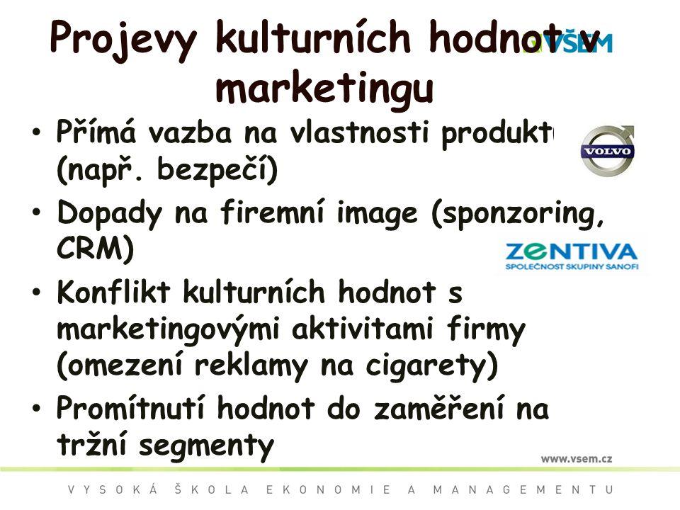 Projevy kulturních hodnot v marketingu Přímá vazba na vlastnosti produktu (např. bezpečí) Dopady na firemní image (sponzoring, CRM) Konflikt kulturníc